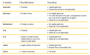 crypto_tax_table