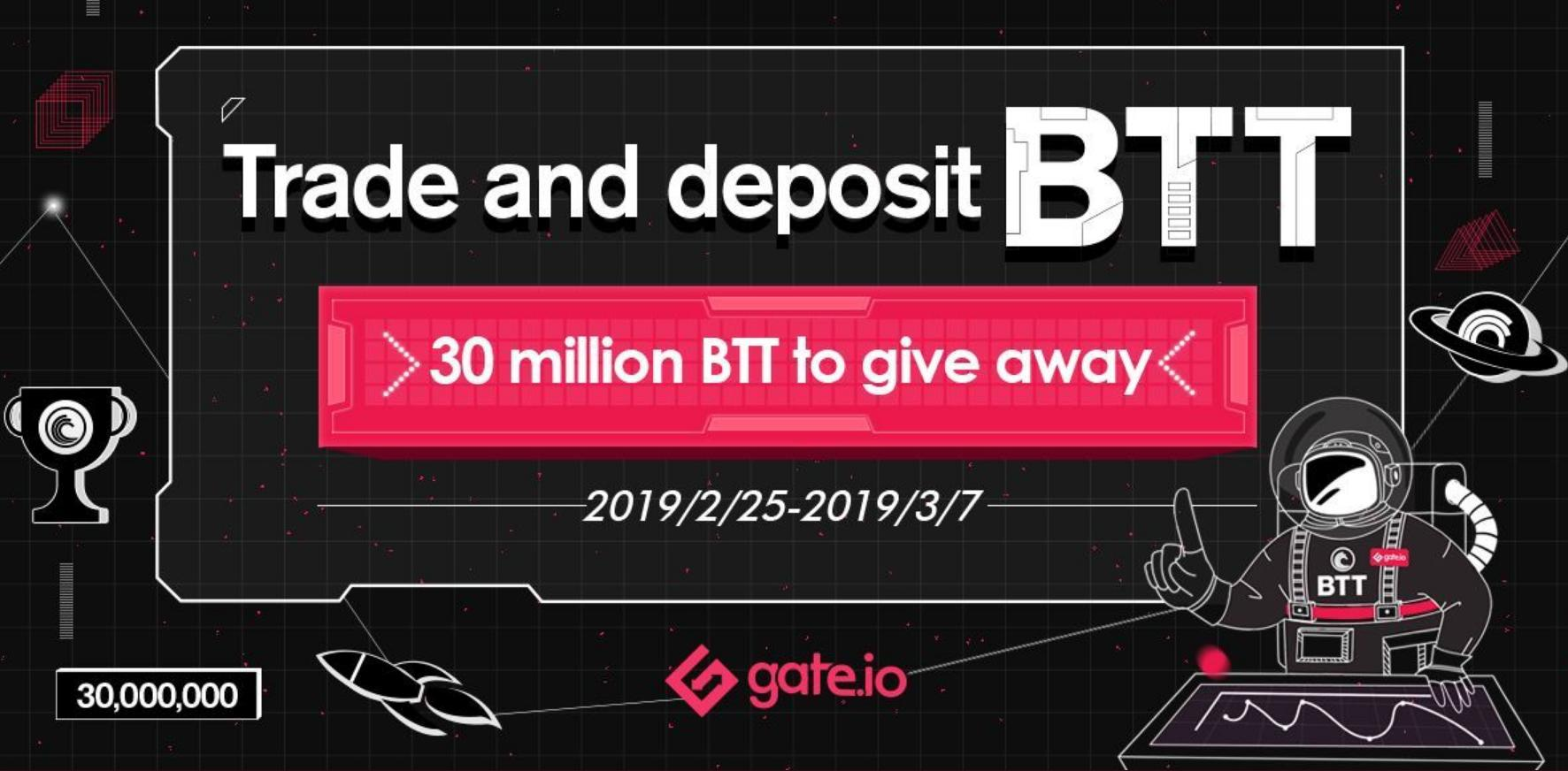 Another Bittorrent trading competition on Gate
