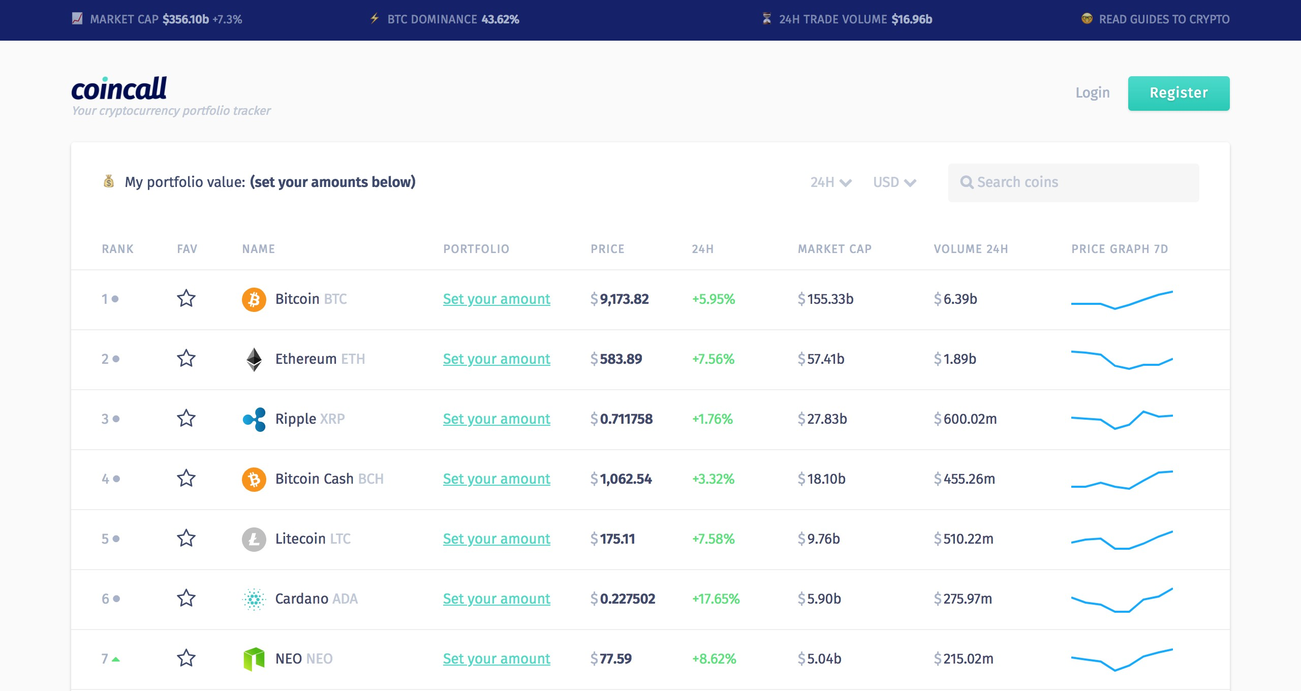 cointracker