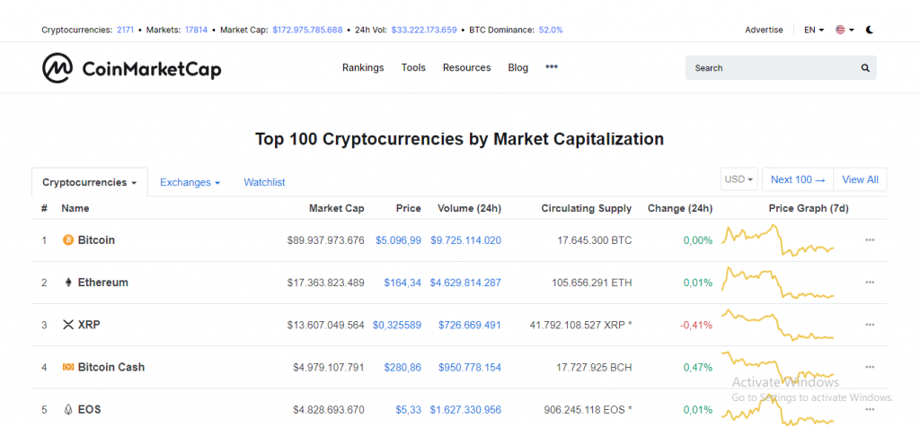 binance acquired coinmarketcap