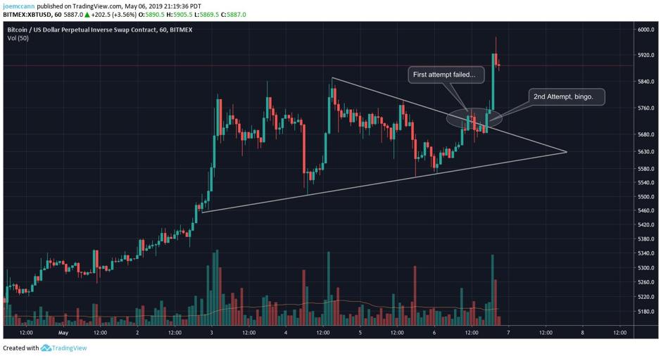 Bitcoin_up_EOS